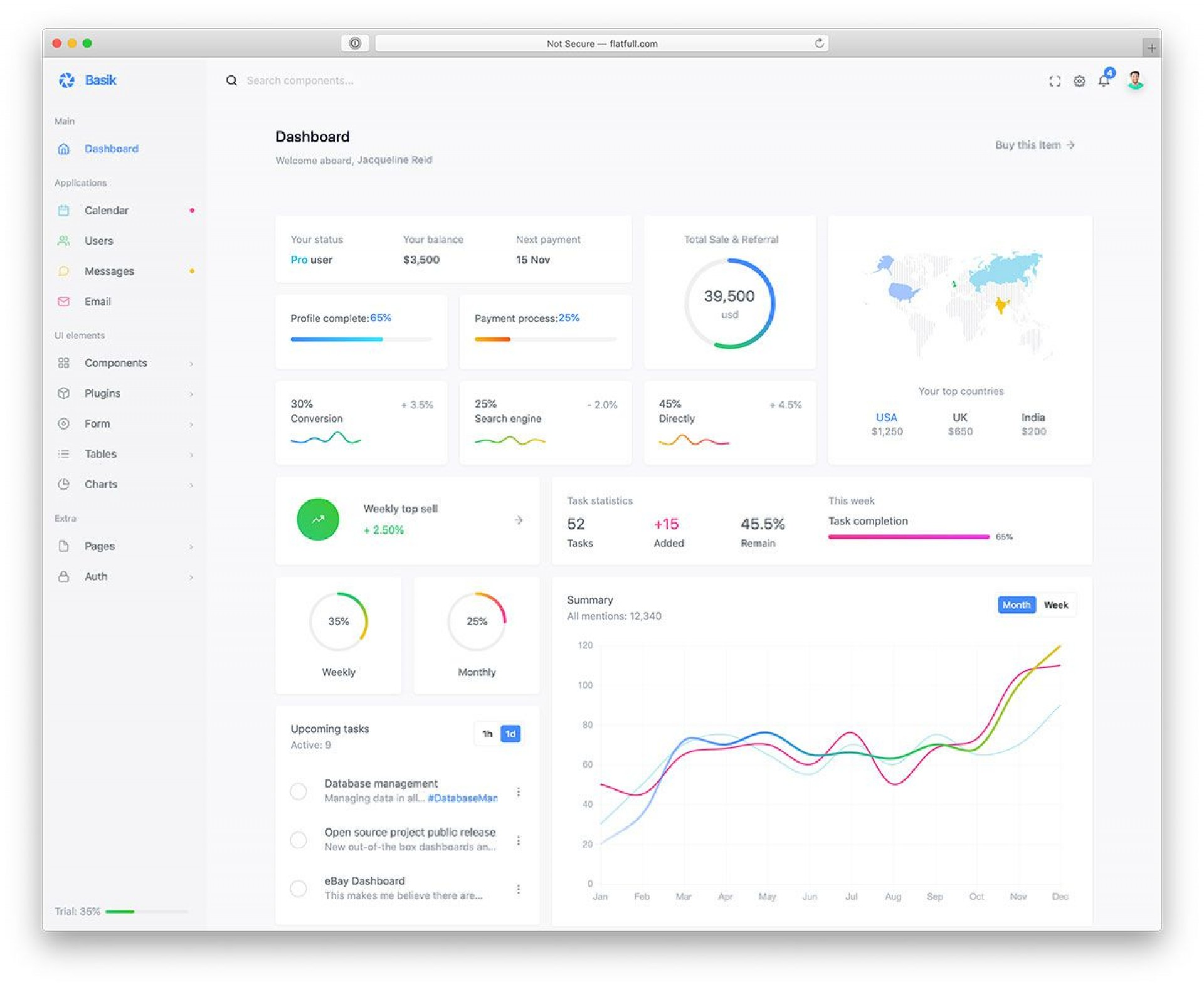 005 Remarkable Project Management Bootstrap Template Free Download Idea 1920