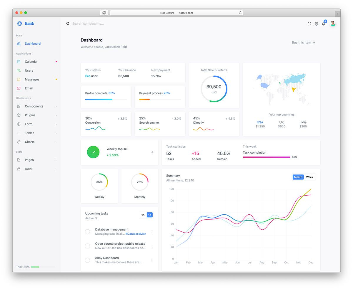 005 Remarkable Project Management Bootstrap Template Free Download Idea Full