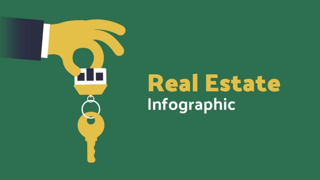 005 Remarkable Real Estate Marketing Video Template Idea  TemplatesLarge