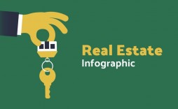 005 Remarkable Real Estate Marketing Video Template Idea  Templates