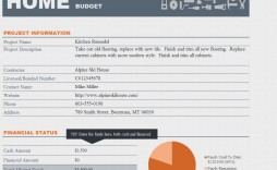 005 Sensational Free Home Remodel Budget Template Example  Renovation Excel Uk Best