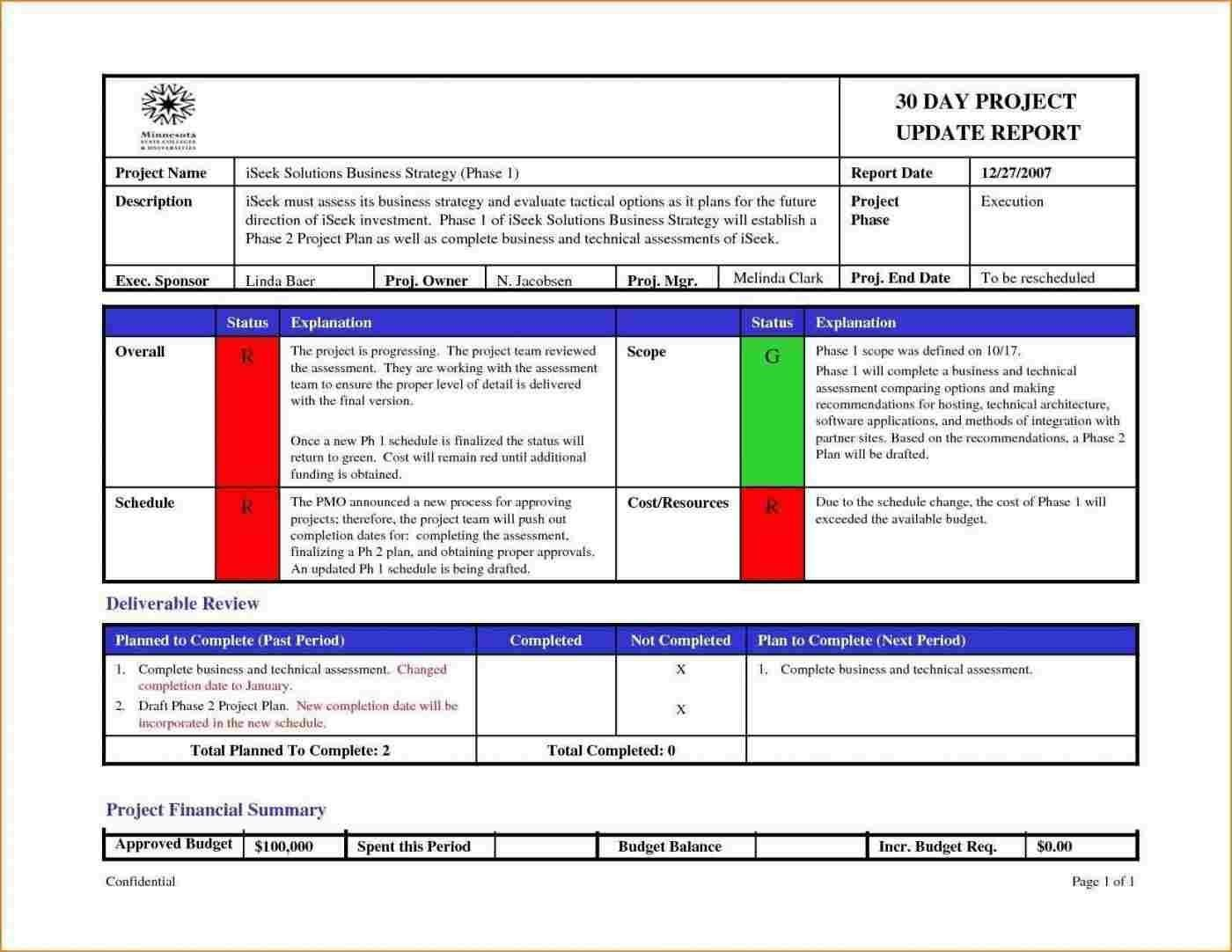 005 Sensational Project Management Report Template Free Example  Word Weekly Statu Excel1400