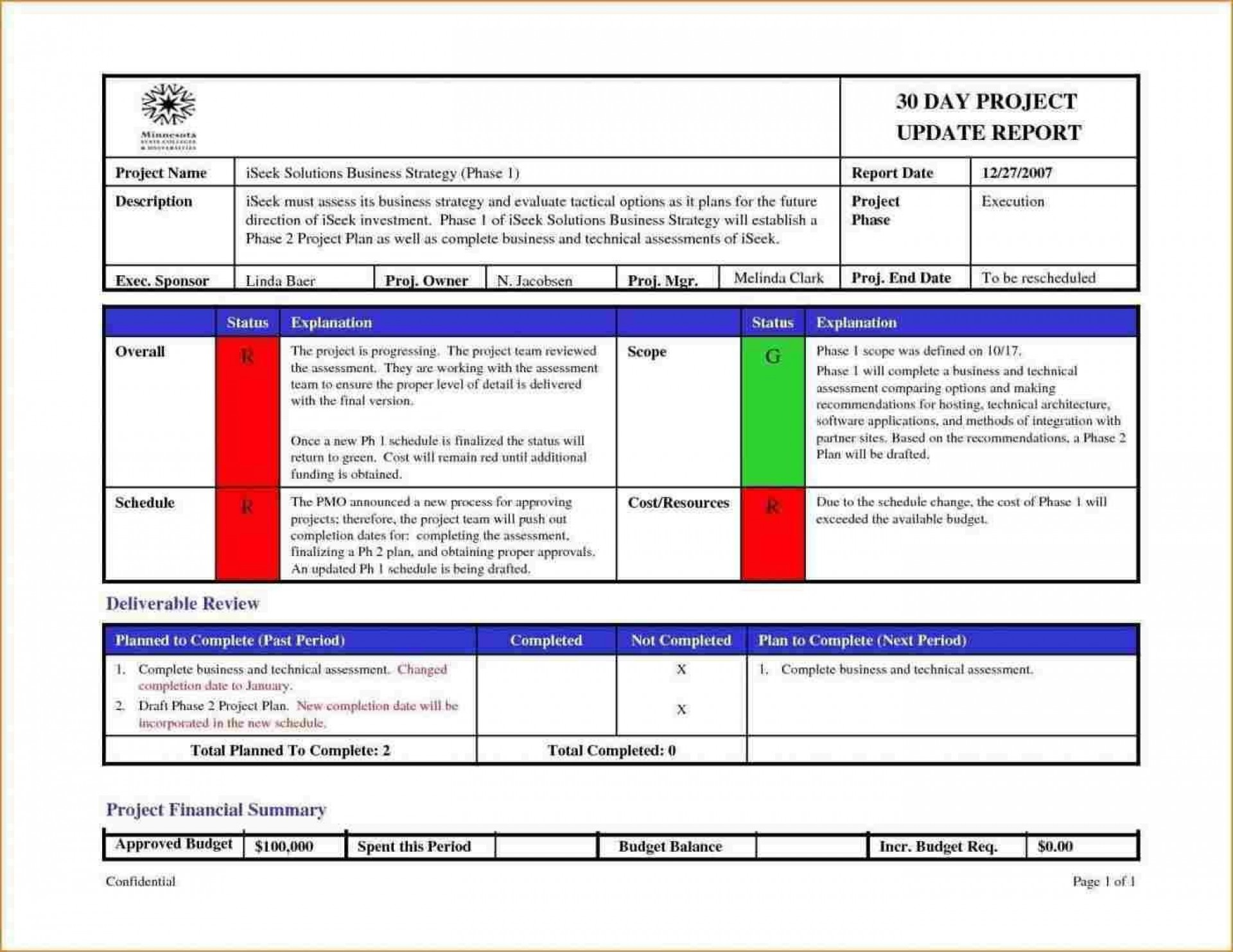 005 Sensational Project Management Report Template Free Example  Weekly Statu1920