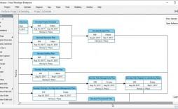 005 Sensational Simple Project Management Plan Template Excel Design