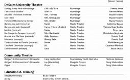 005 Sensational Technical Theatre Resume Template Concept  Google Doc