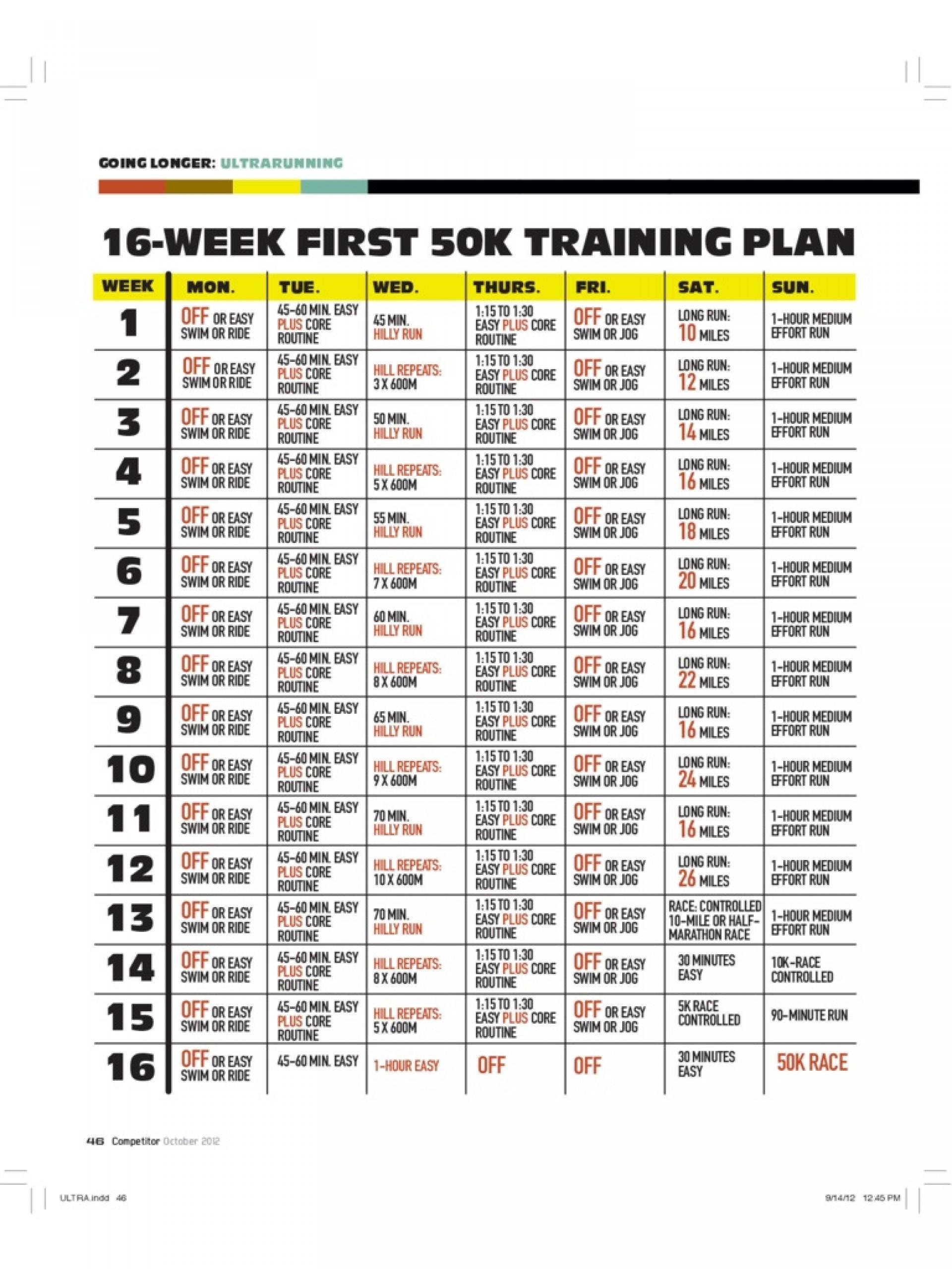 005 Sensational Training Plan Template Excel Inspiration  Free Download Schedule Format1920