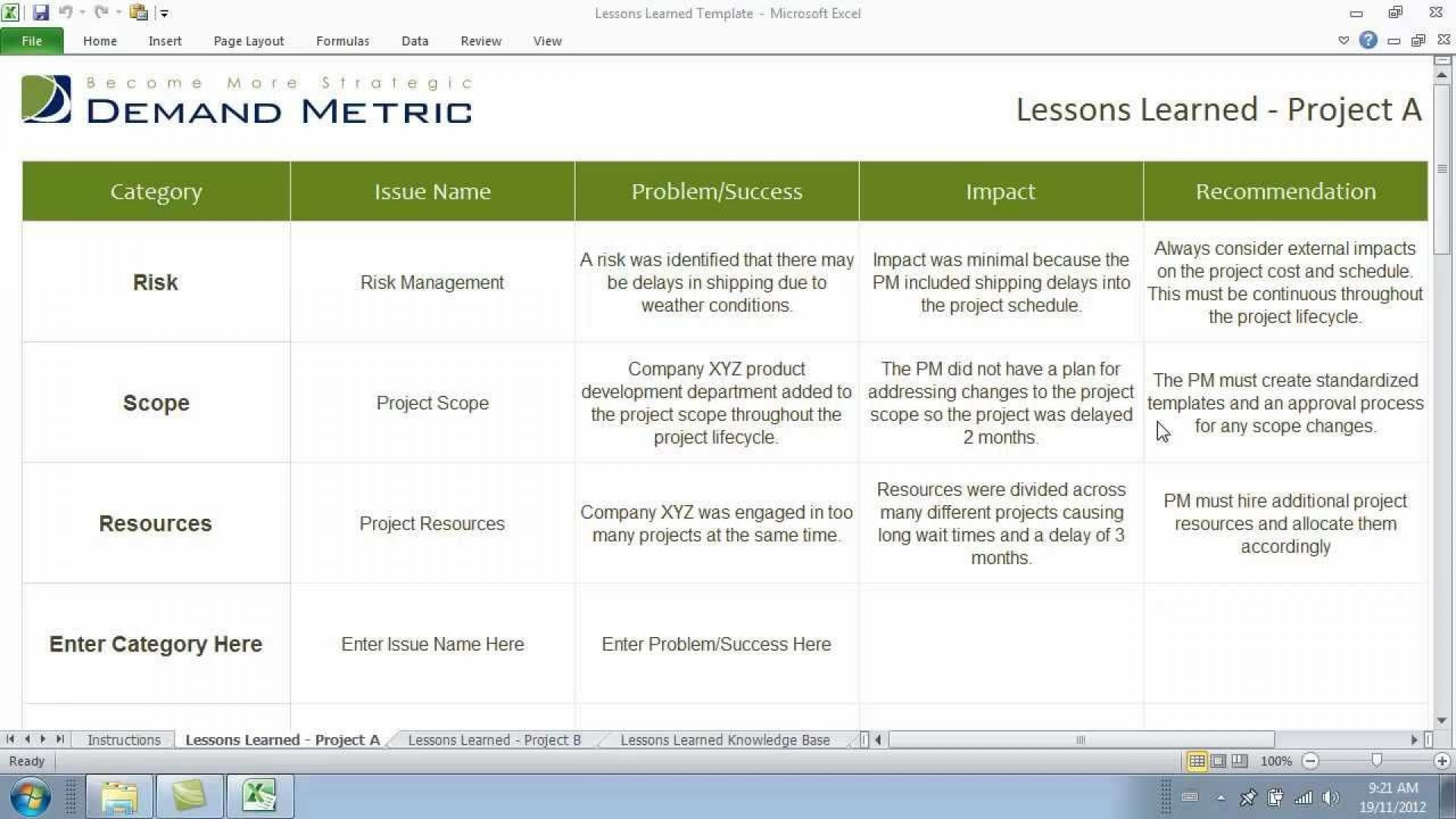 Project Lesson Learned Template Addictionary