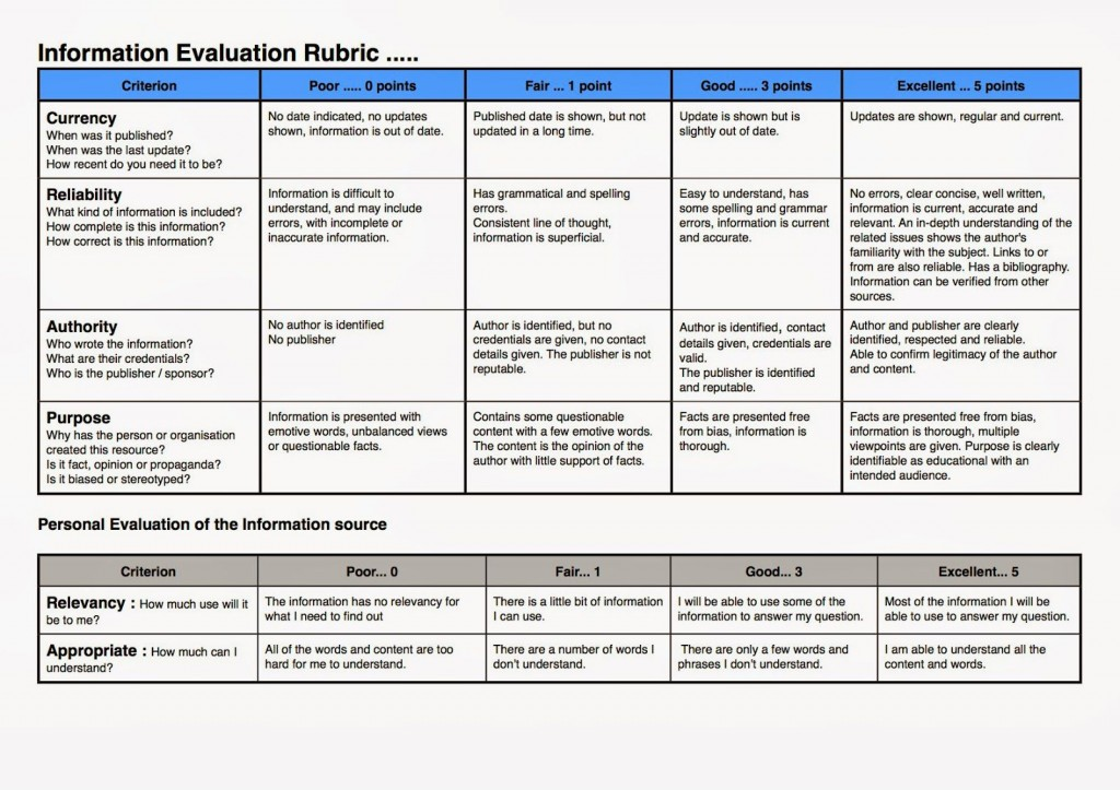 005 Shocking Research Project Proposal Example Sace High Definition Large