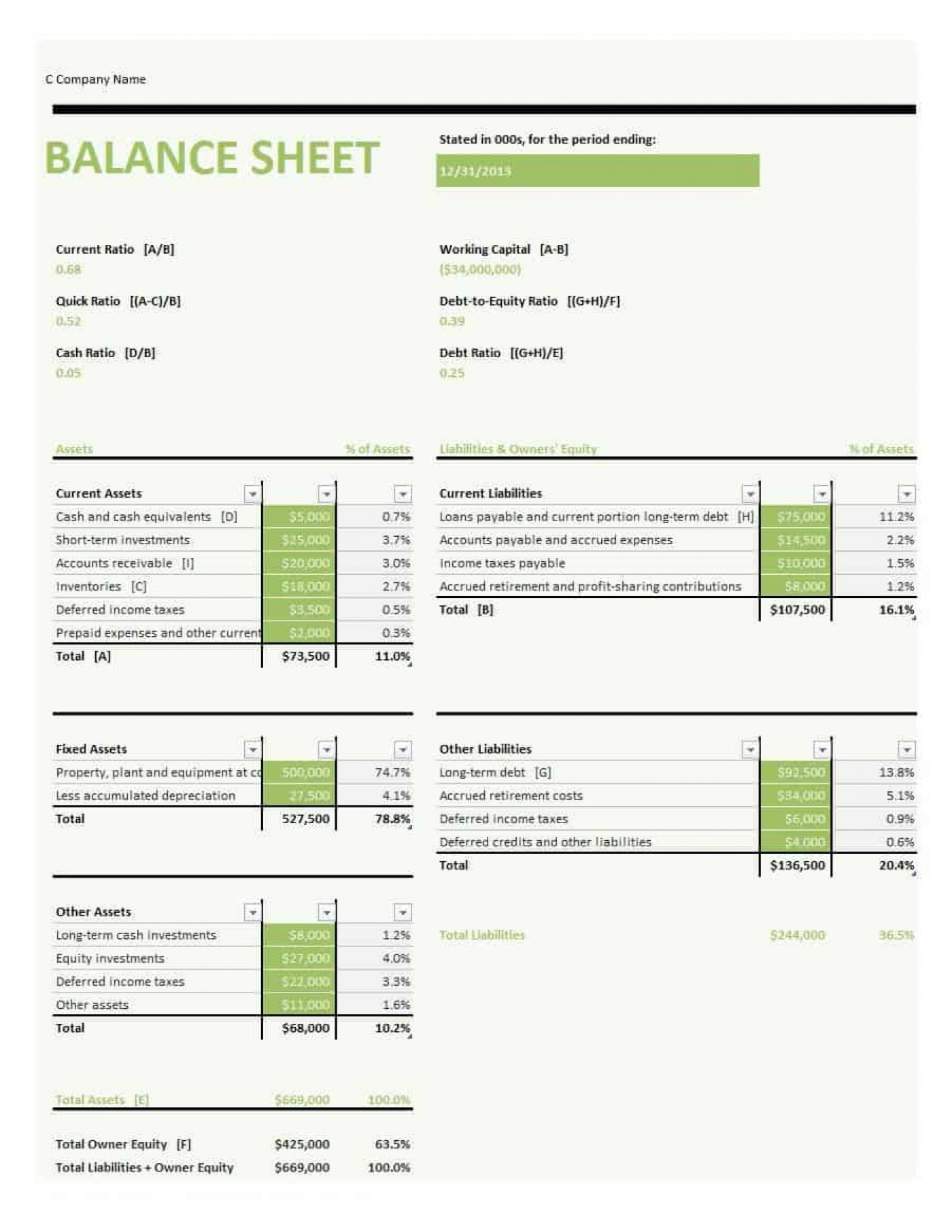 005 Simple Basic Balance Sheet Template Concept  Free For Self Employed Example Uk1400