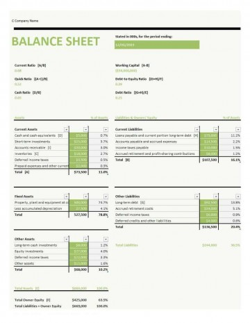005 Simple Basic Balance Sheet Template Concept  Free For Self Employed Example Uk360
