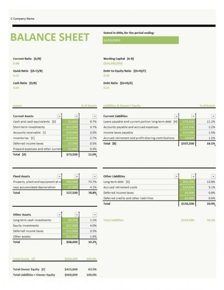005 Simple Basic Balance Sheet Template Concept  Free For Self Employed Example Uk728
