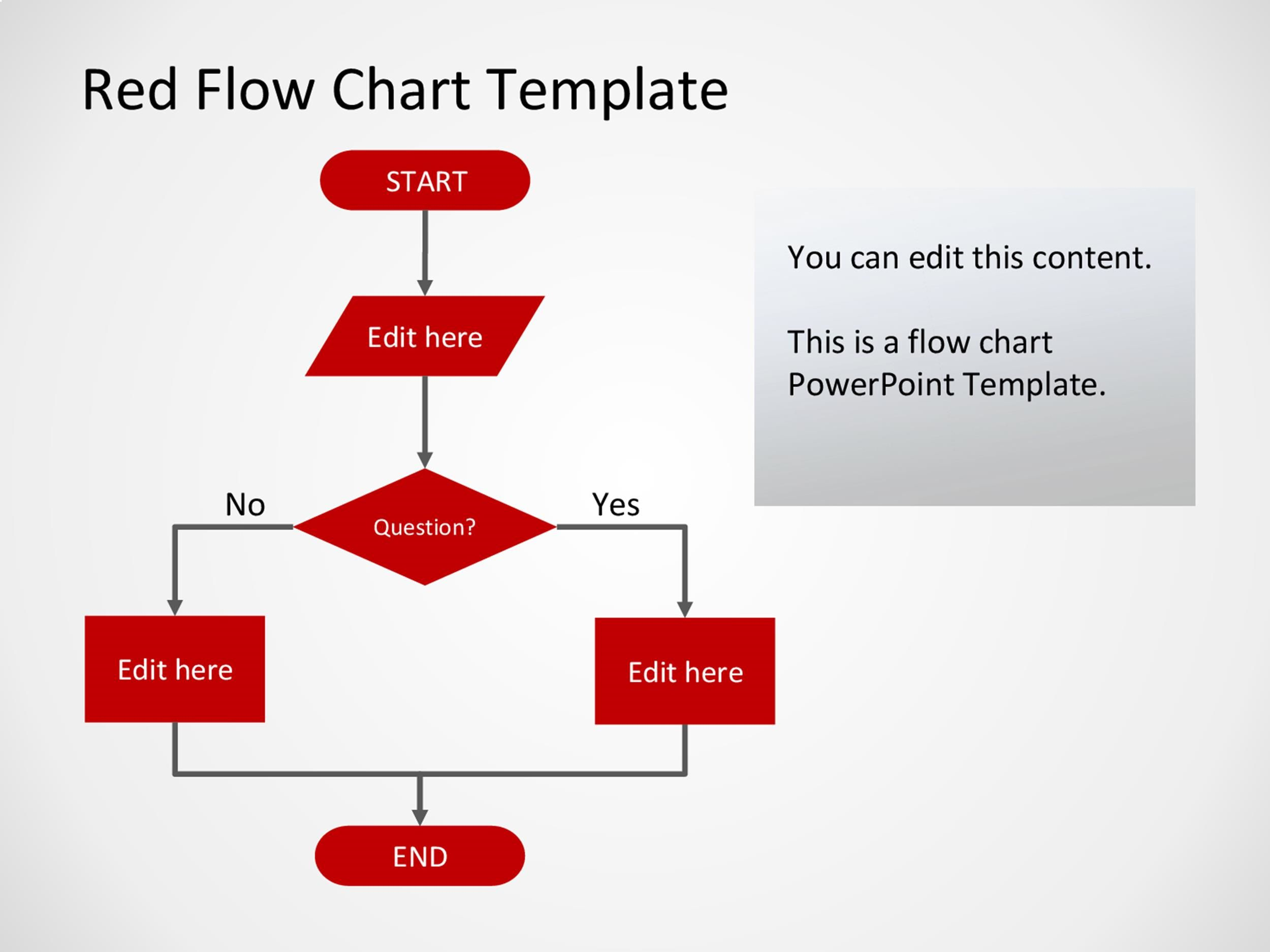 005 Simple Free Flowchart Template Word Highest Quality  Proces MicrosoftFull