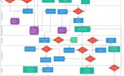 005 Simple Proces Flow Chart Template Xl Concept  Xls Manufacturing