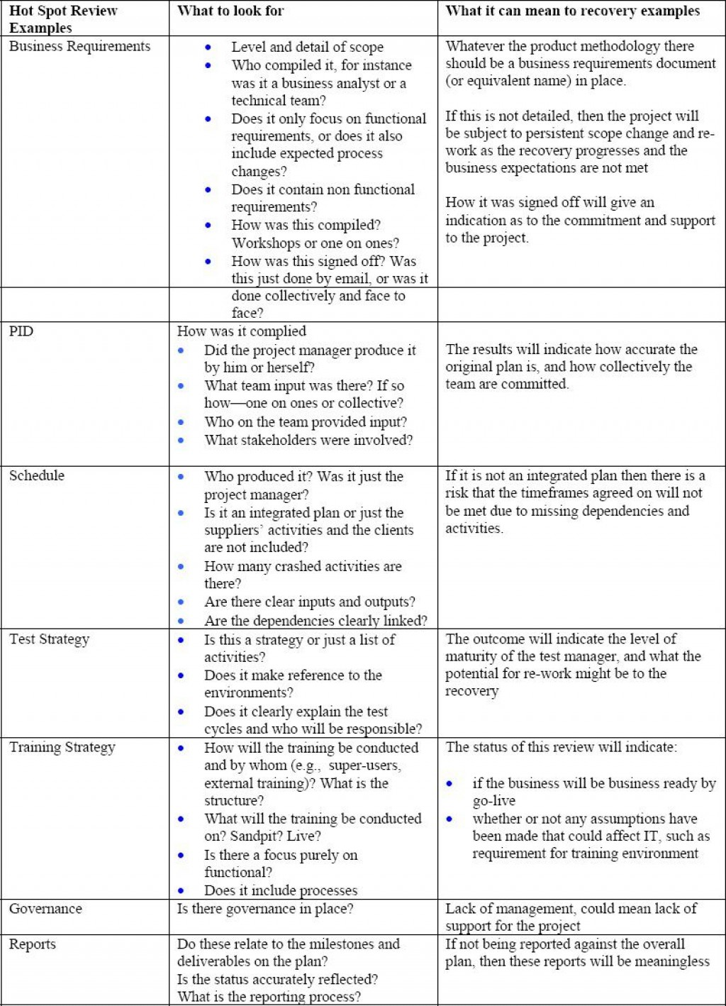 005 Singular Project Management Plan Template Pmbok Design  Example Pdf PmiLarge