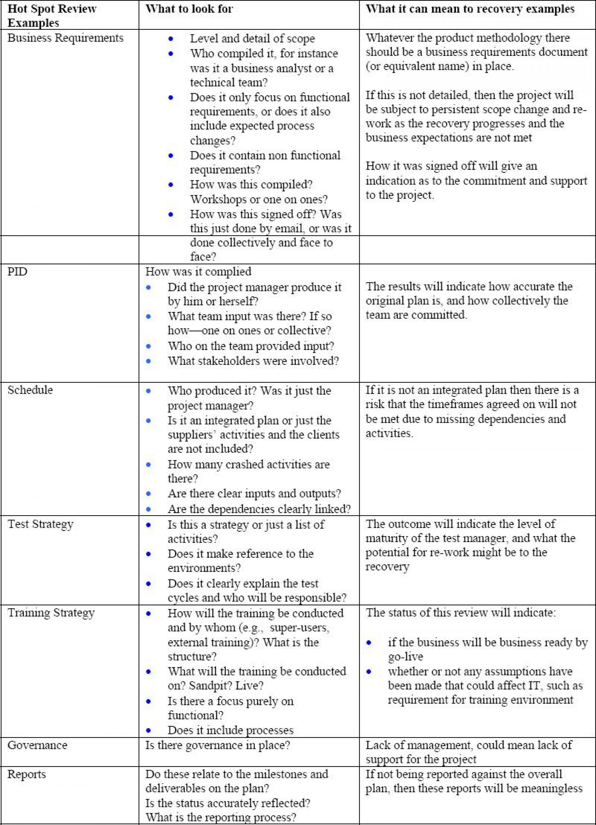 005 Singular Project Management Plan Template Pmbok Design  Example Pdf Pmi1920