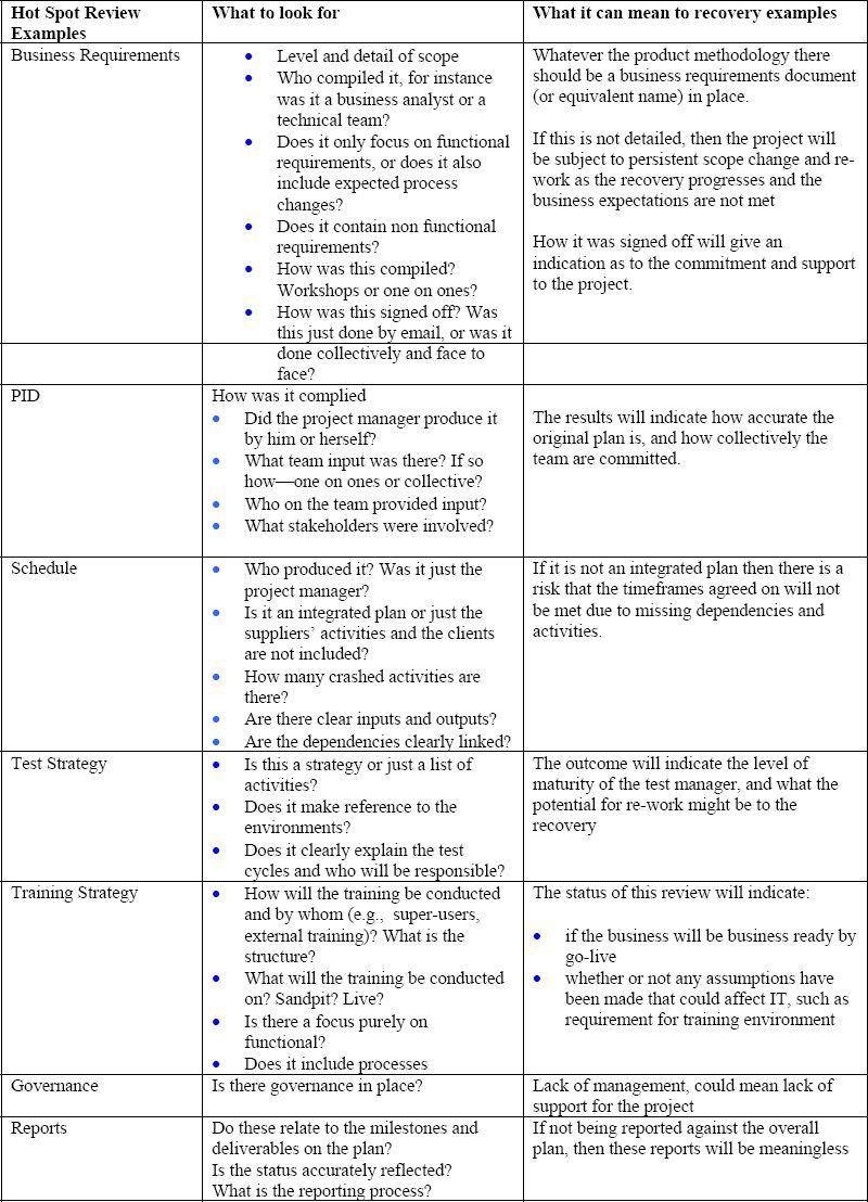 005 Singular Project Management Plan Template Pmbok Design  Example Pdf PmiFull