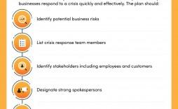 005 Singular Public Relation Communication Plan Example Highest Clarity  Template