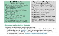 005 Singular Site Specific Safety Plan Template Osha Image