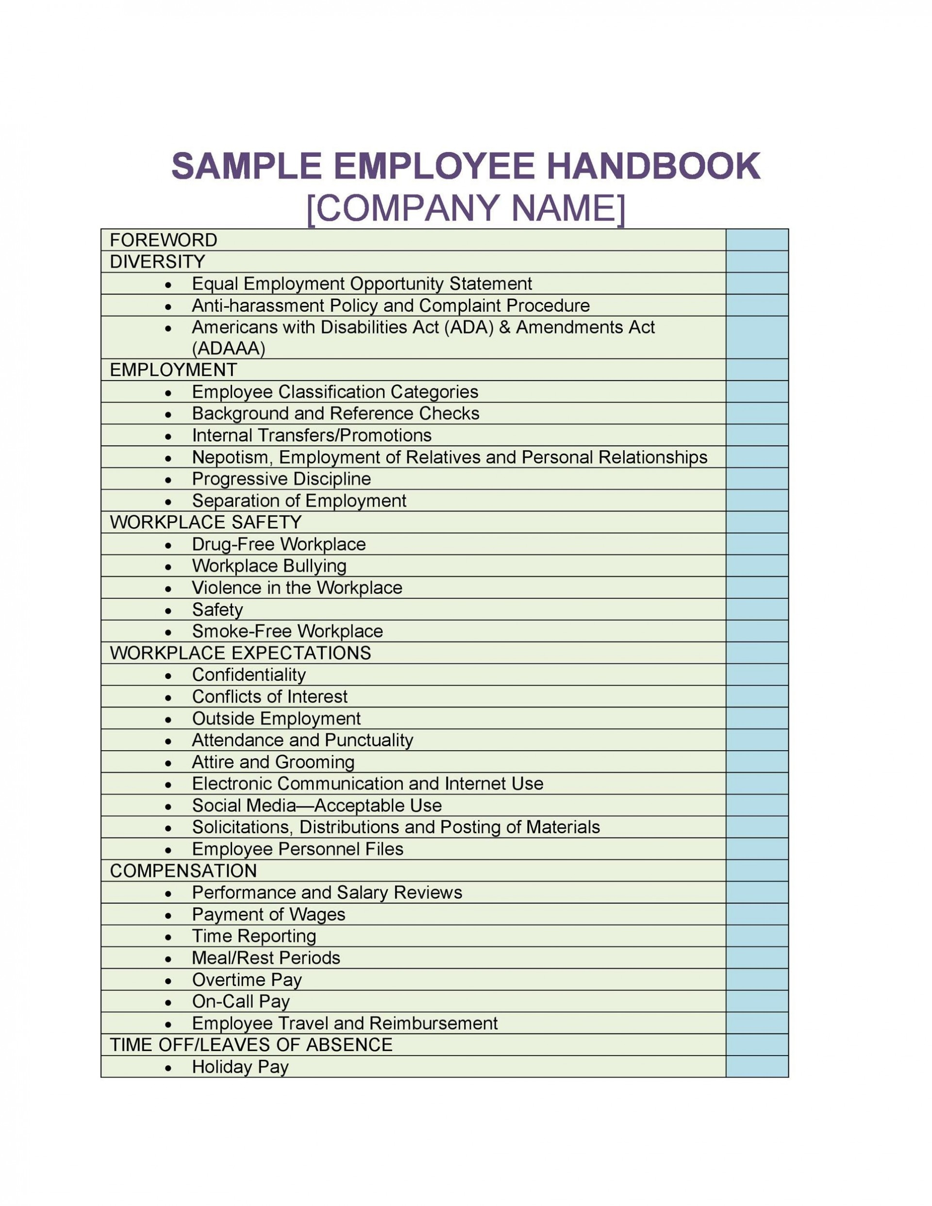 005 Staggering Employee Handbook Template Free Concept  Restaurant Download Induction Manual Sample In Singapore1920