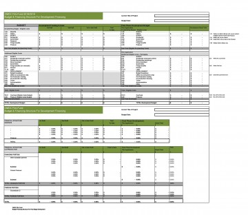 005 Staggering Line Item Budget Template Film Example 360
