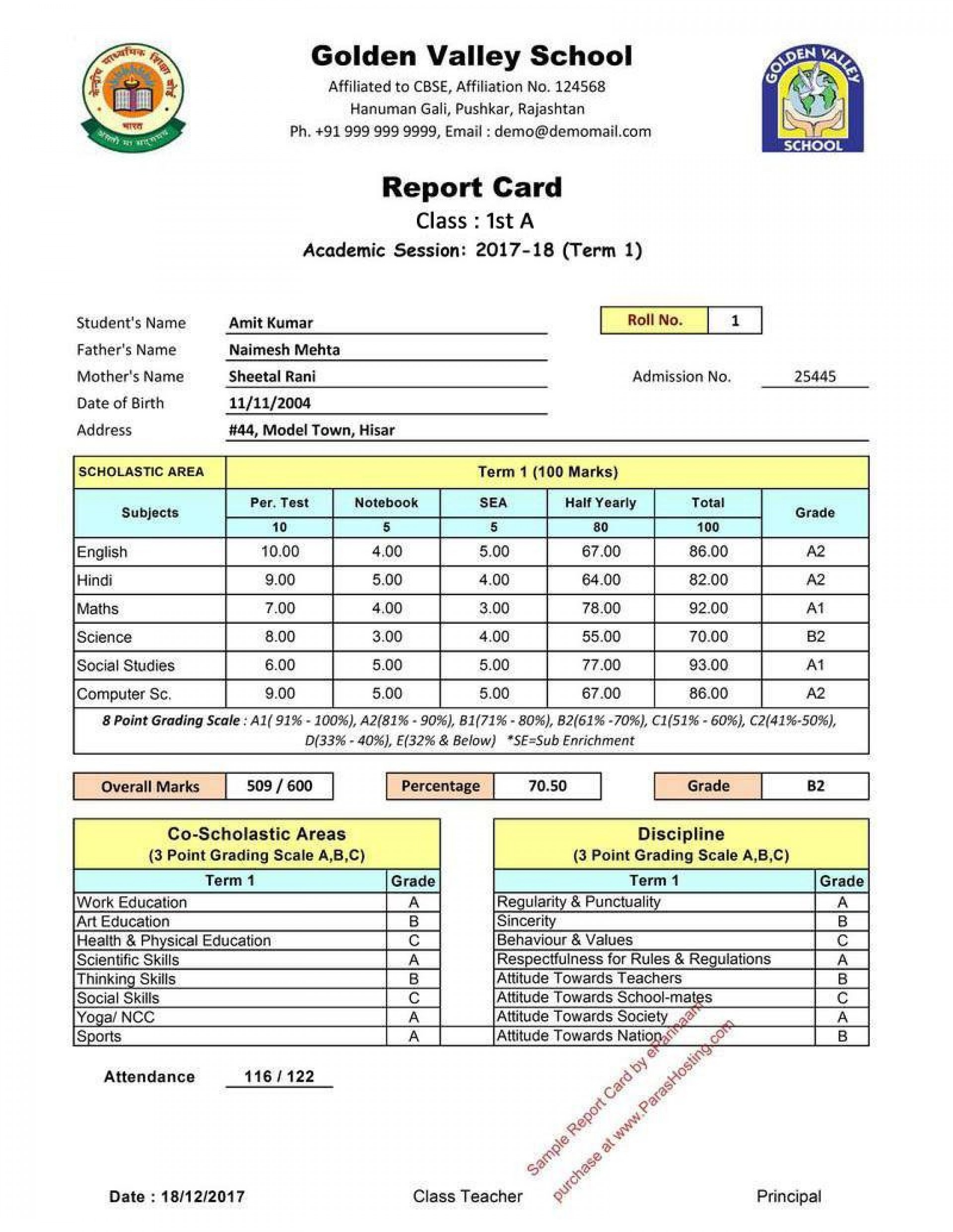 005 Staggering Middle School Report Card Template Free Design 1920