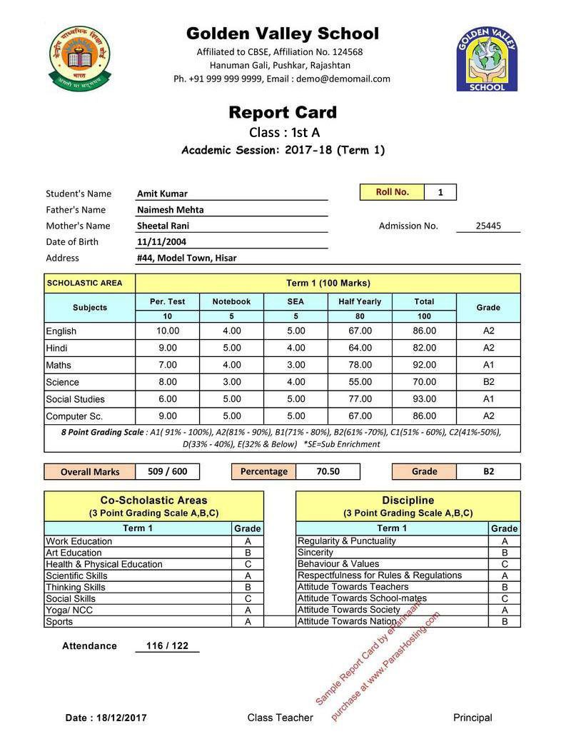 005 Staggering Middle School Report Card Template Free Design Full