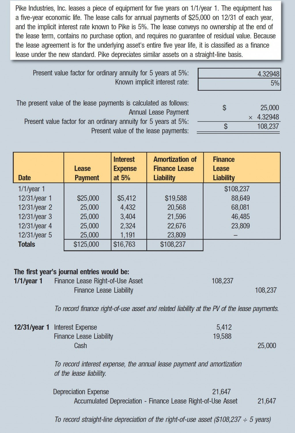 005 Staggering Statement Of Cash Flow Template Ifr High Def  Ifrs ExcelLarge