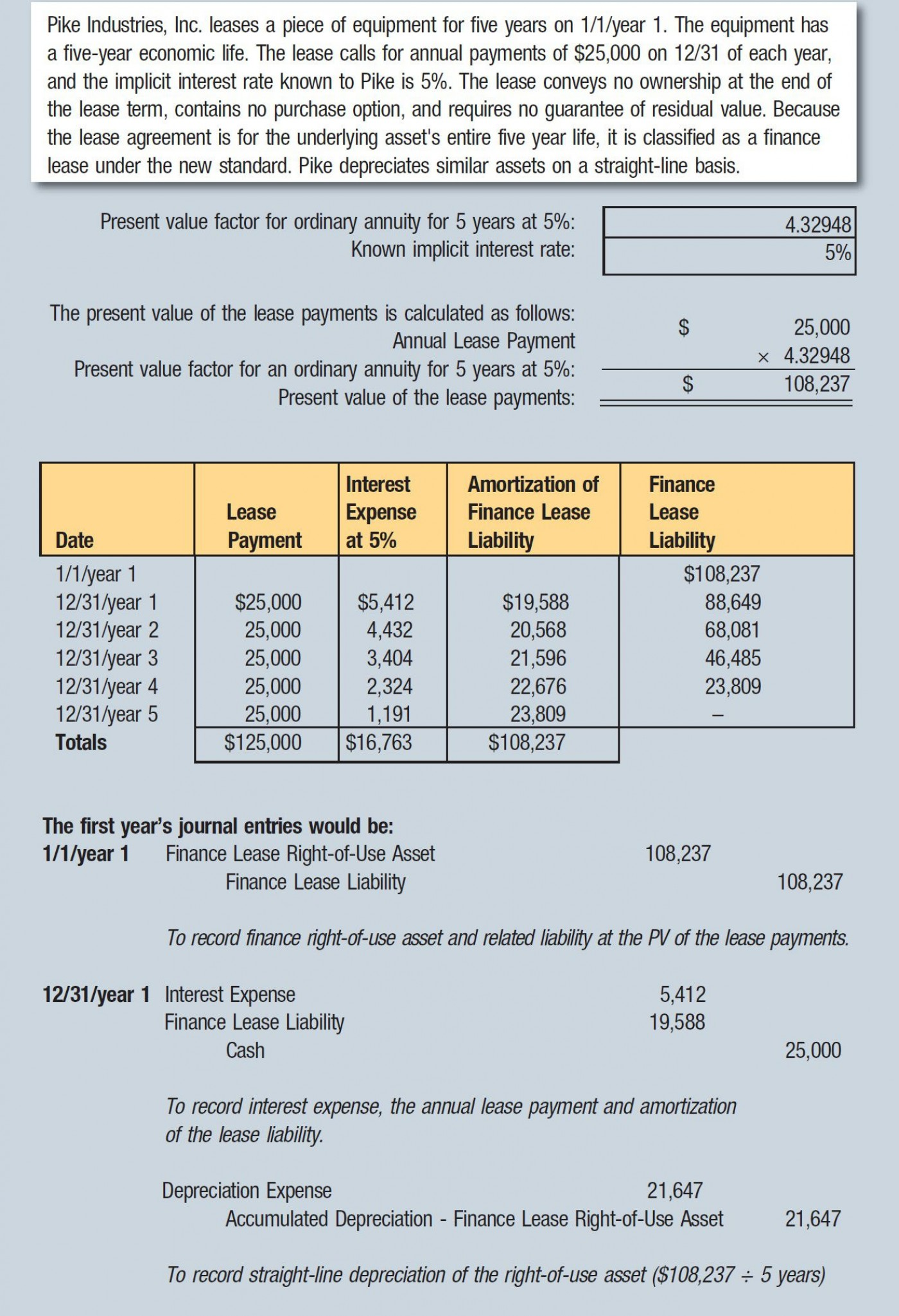 005 Staggering Statement Of Cash Flow Template Ifr High Def  Excel1400
