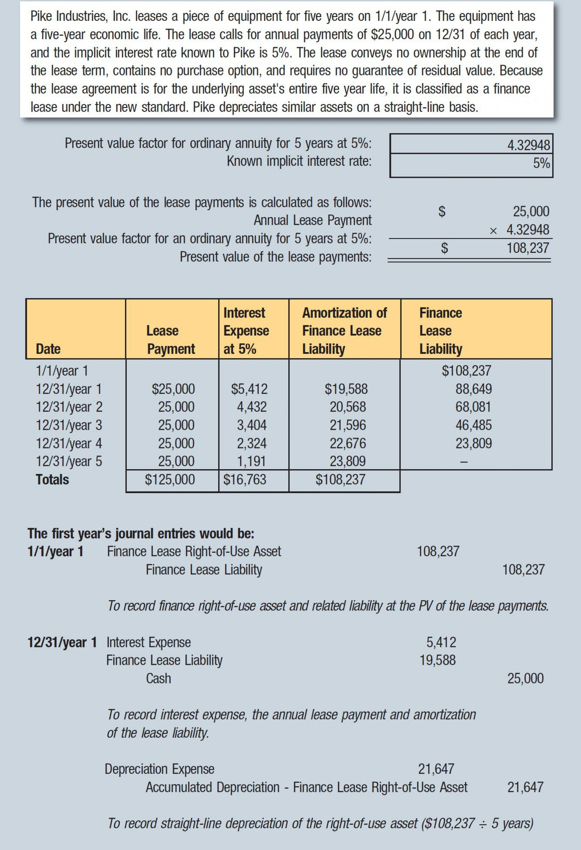 005 Staggering Statement Of Cash Flow Template Ifr High Def  Ifrs Excel1920