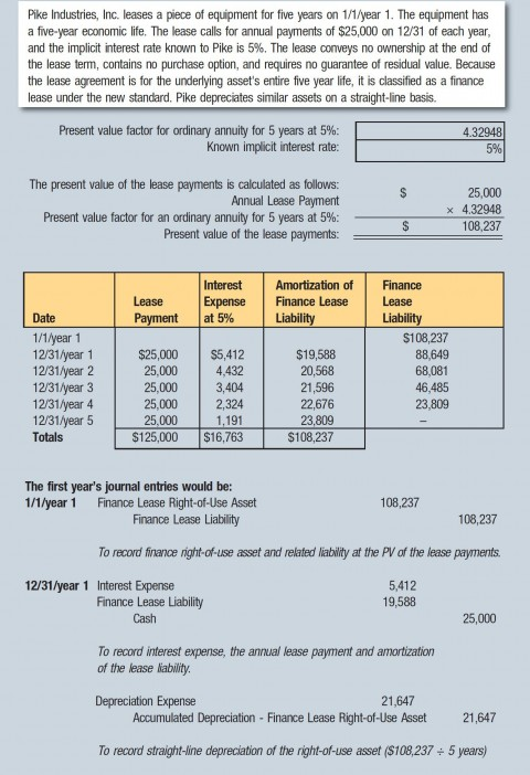 005 Staggering Statement Of Cash Flow Template Ifr High Def  Excel480