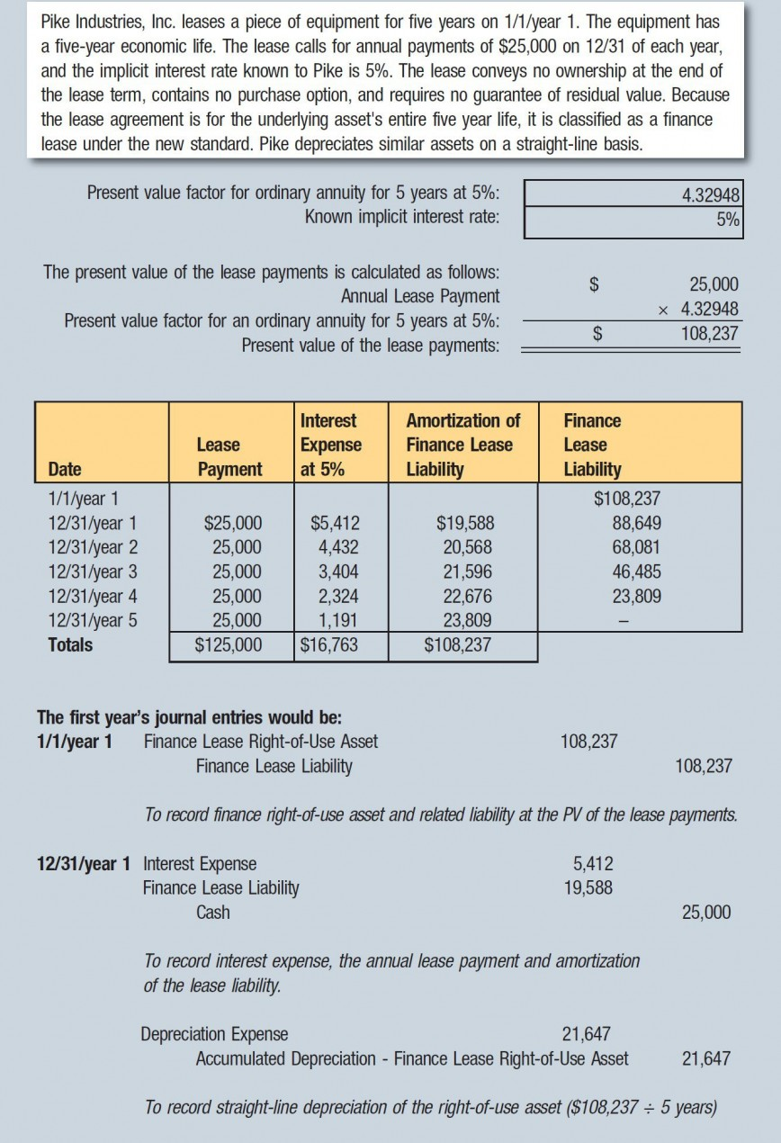 005 Staggering Statement Of Cash Flow Template Ifr High Def  Excel868