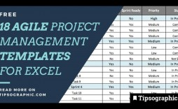 005 Stirring Agile Project Management Template Free Concept  Excel