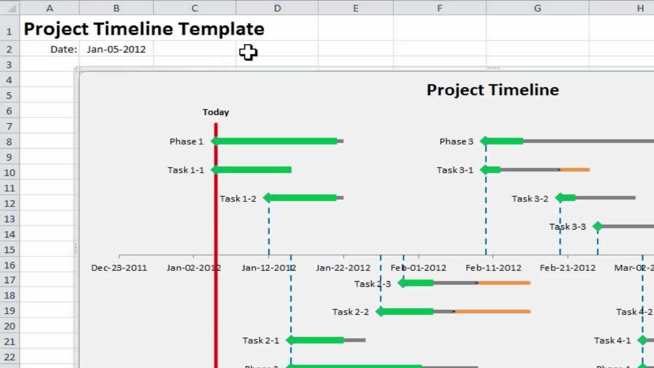 005 Stirring Excel Project Timeline Template Design  2020 Xl TutorialFull