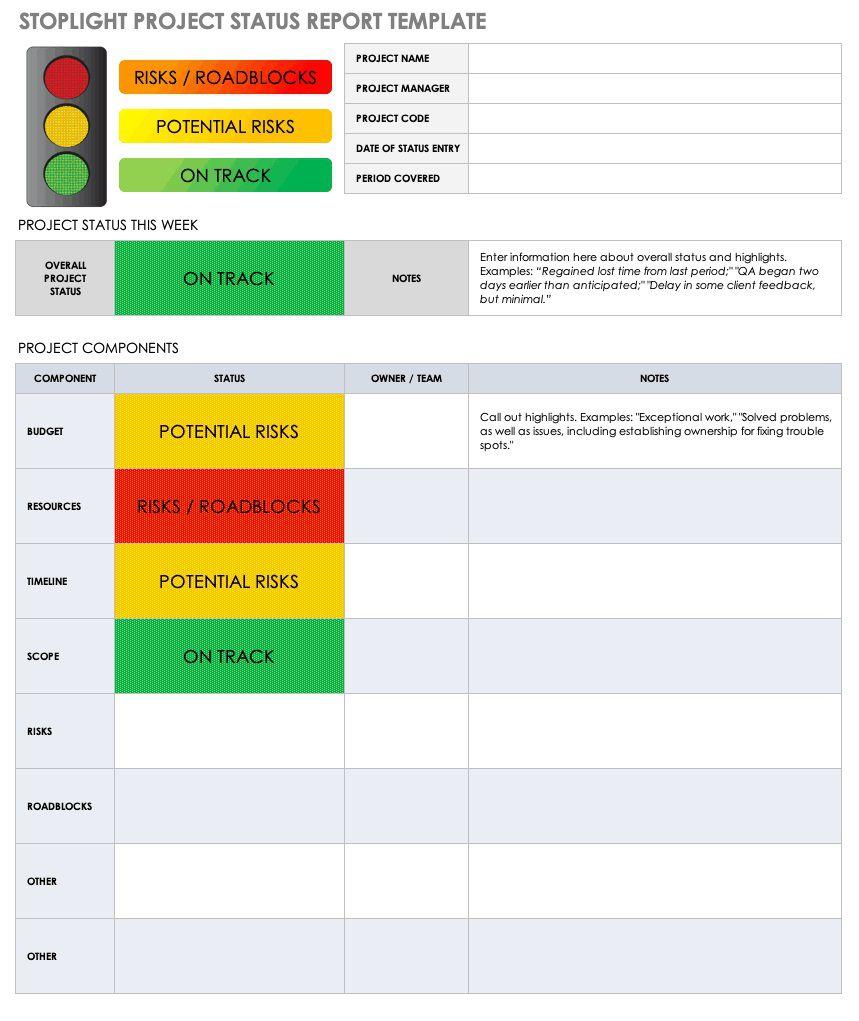 005 Stirring Project Statu Report Template Excel Photo  Free Progres Format XlFull