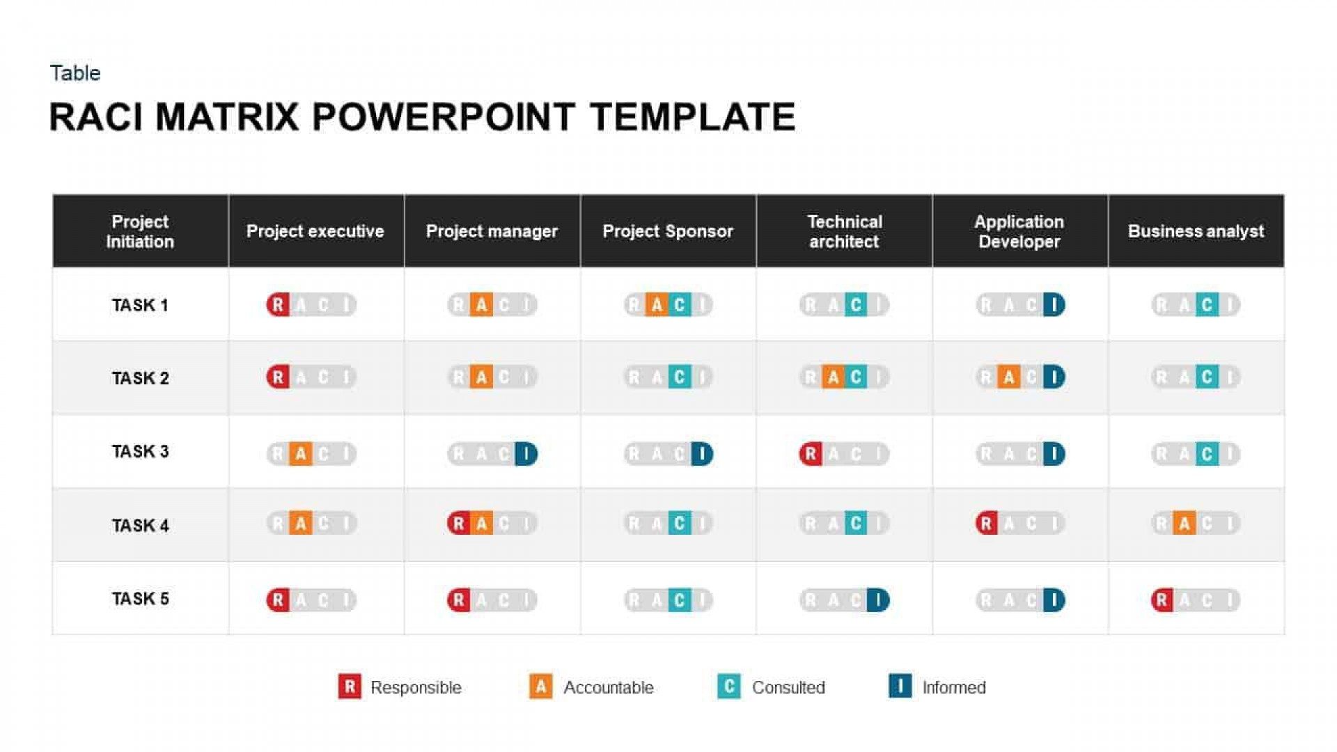 005 Stirring Role And Responsibilitie Matrix Template Powerpoint Highest Clarity 1920