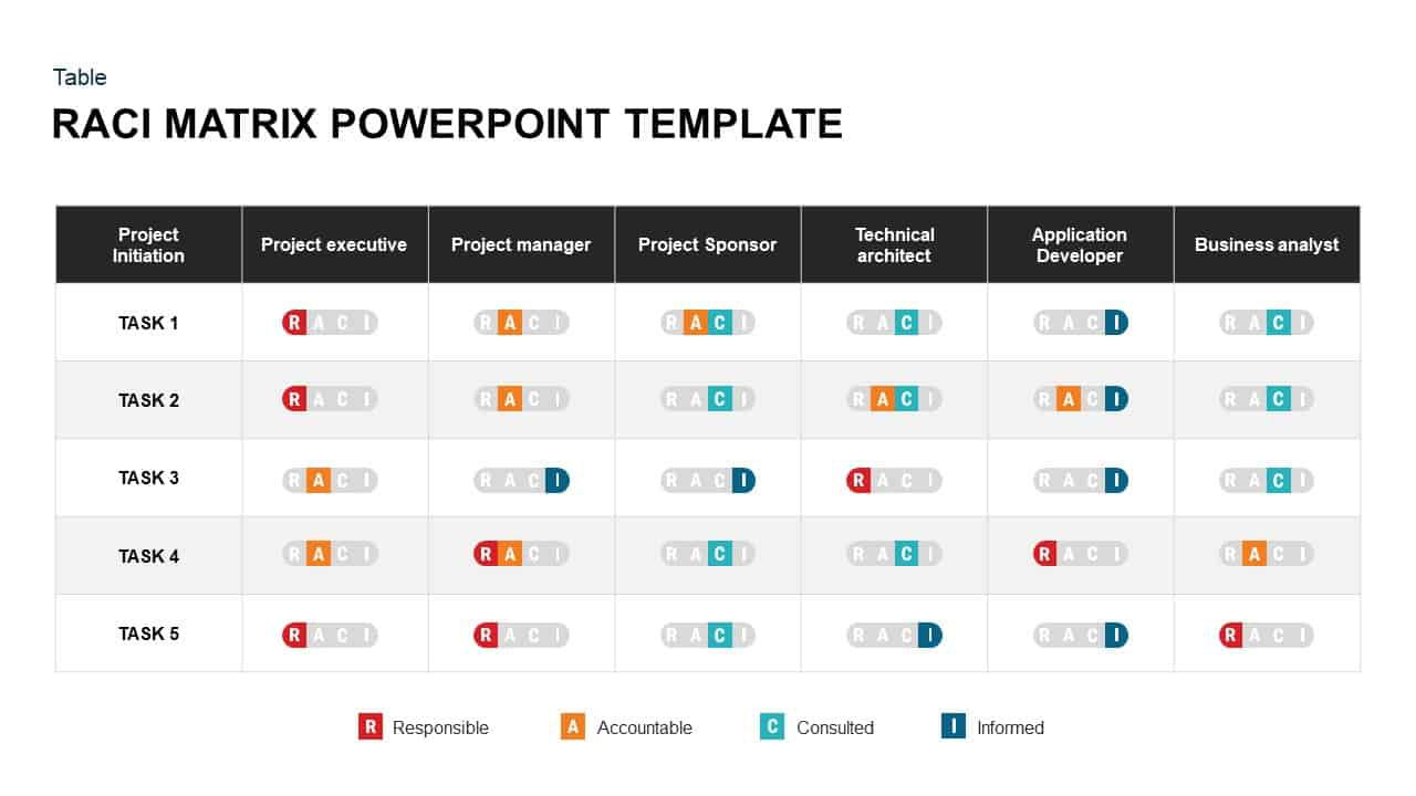 005 Stirring Role And Responsibilitie Matrix Template Powerpoint Highest Clarity Full