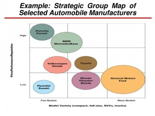 005 Stirring Strategic Group Mapping Template High Definition  Analysi Excel Map Free320