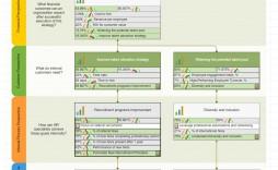 005 Striking Balanced Scorecard Excel Template Inspiration  Dashboard Download Hr