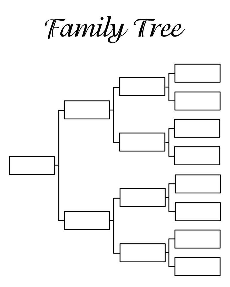 005 Striking Family Tree Template Google Doc Inspiration  Docs I There A On Free EditableFull