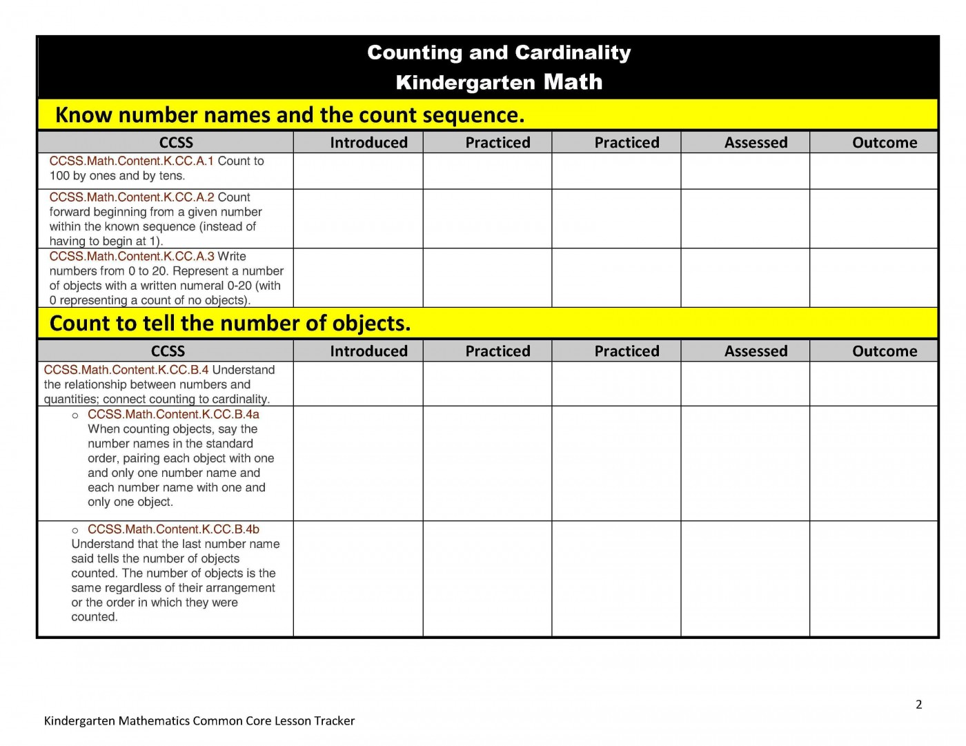 005 Striking Lesson Plan Template For Kindergarten Common Core High Definition 1400