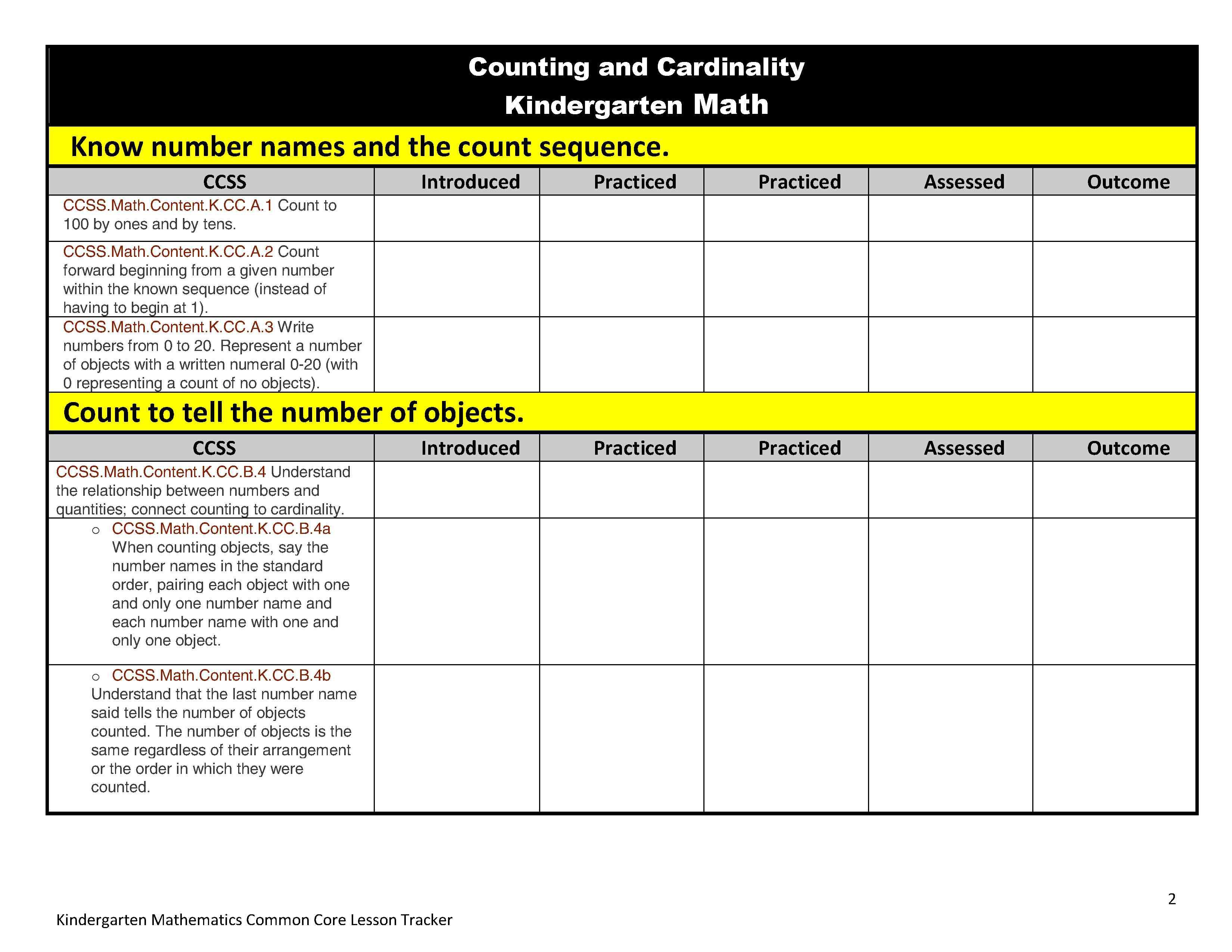 005 Striking Lesson Plan Template For Kindergarten Common Core High Definition Full