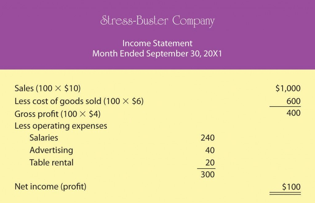 005 Striking Monthly Income Statement Format Excel Sample  Free DownloadLarge