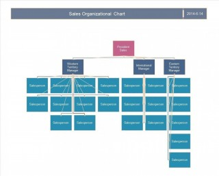 005 Striking Organization Chart Template Word 2013 Design  Organizational Free320
