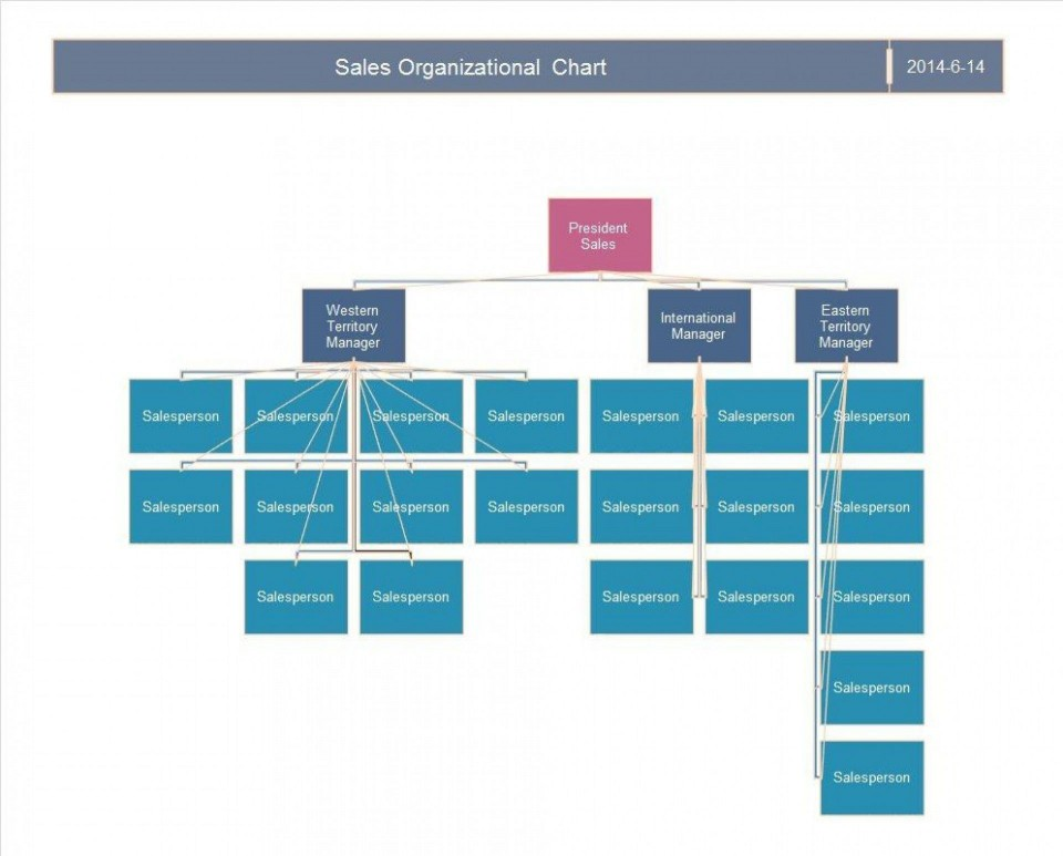 005 Striking Organization Chart Template Word 2013 Design  Organizational Free960