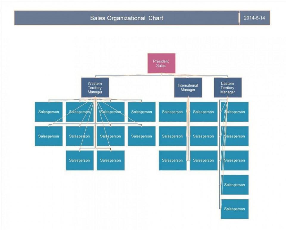005 Striking Organization Chart Template Word 2013 Design  Organizational Free Microsoft960