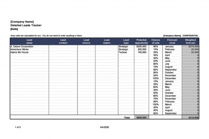 005 Striking Sale Plan Template Word Idea  Compensation Free Busines728
