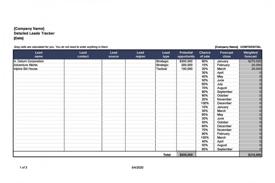 005 Striking Sale Plan Template Word Idea  Compensation Free Busines960