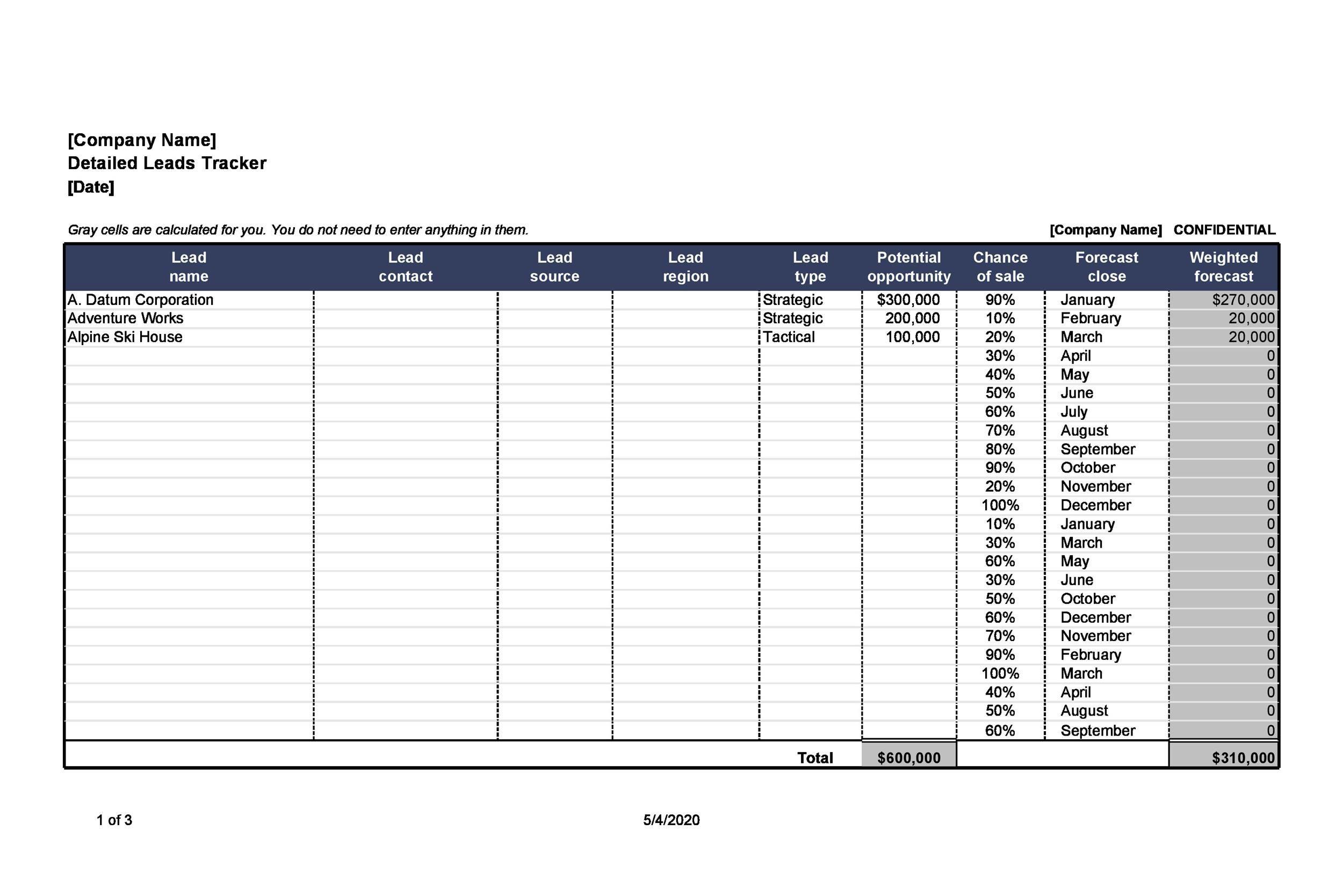 005 Striking Sale Plan Template Word Idea  Compensation Free BusinesFull