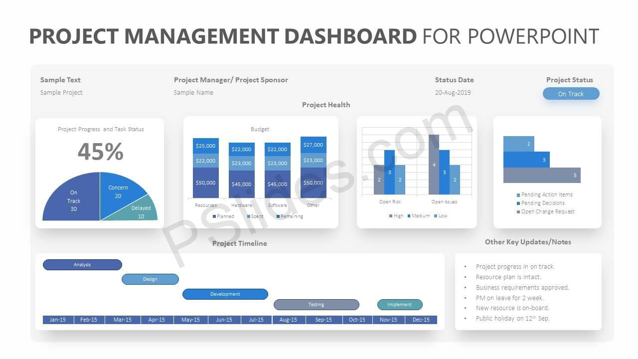005 Stunning Project Management Dashboard Powerpoint Template Free Download Highest Quality Full