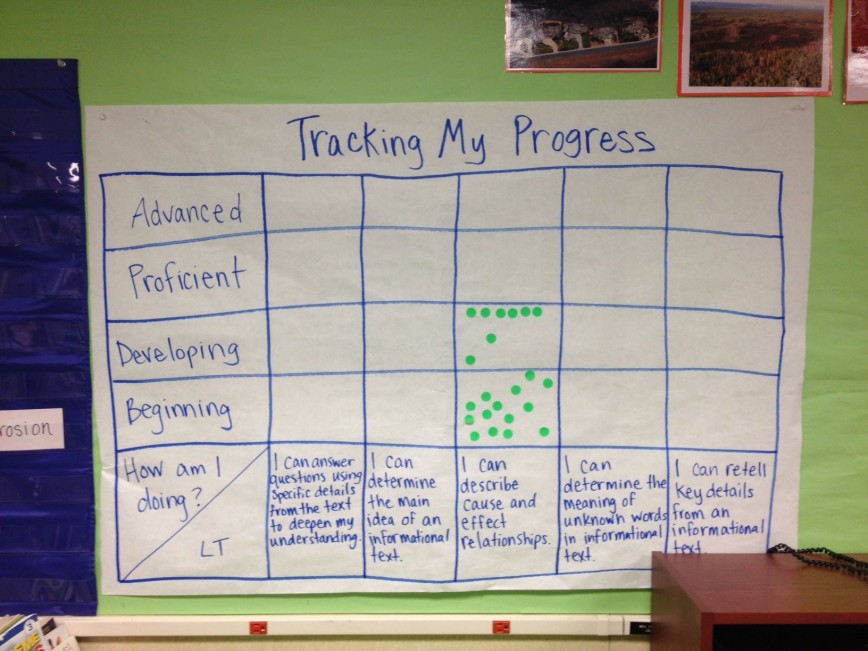 005 Stunning Tracking Student Progres Template Idea  Writing Form